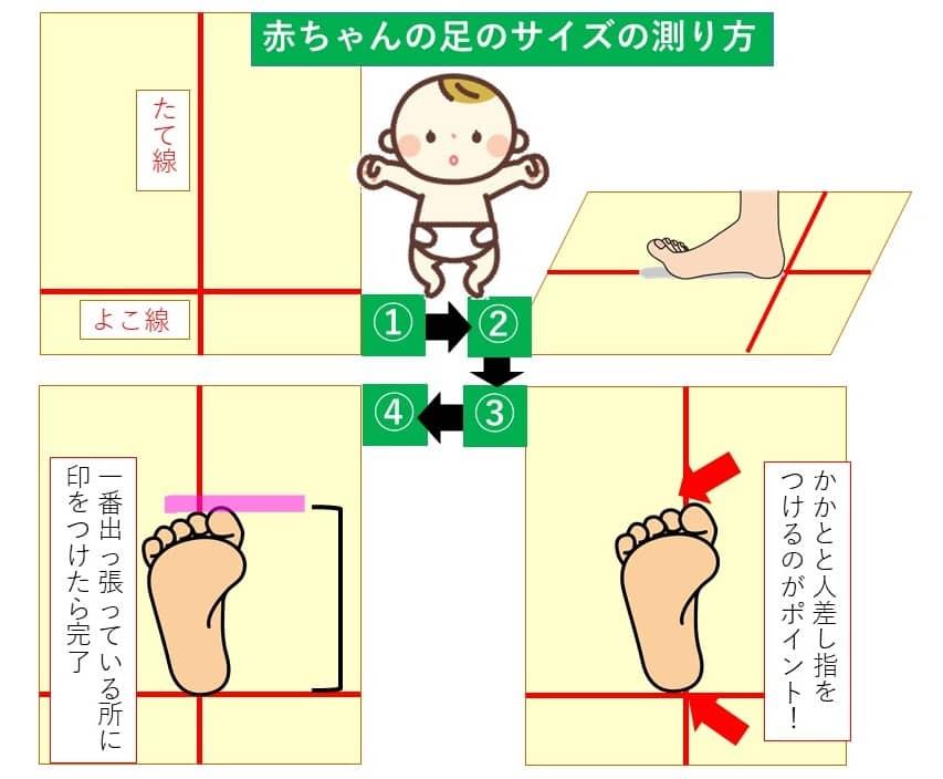 赤ちゃんの足のサイズの測り方