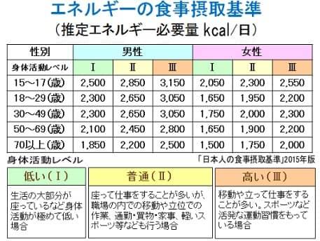 新潟県ホームページ:【上越】#自炊のススメ~若いときからの健康づくり~その1