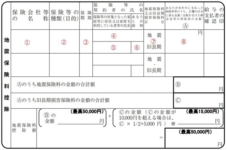 地震保険料控除の控除証明書を転記